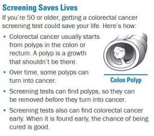 Public Health Solutions Colon Cancer Screening Public Health Solutions